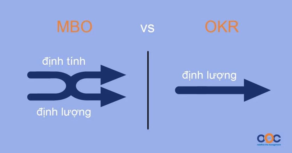 Phương thức đo lường của MBO và OKR
