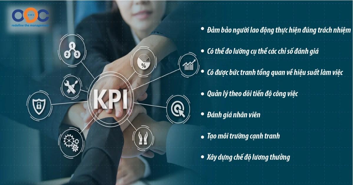 KPI and BI-ooc