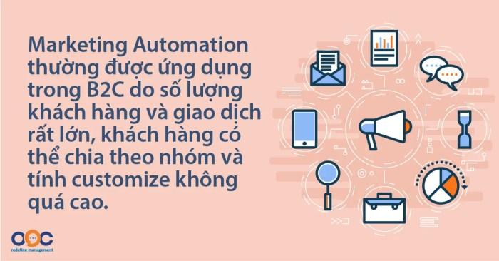 marketing automation OOC