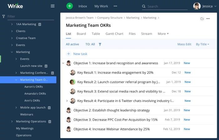 Phần mềm OKR Wrike