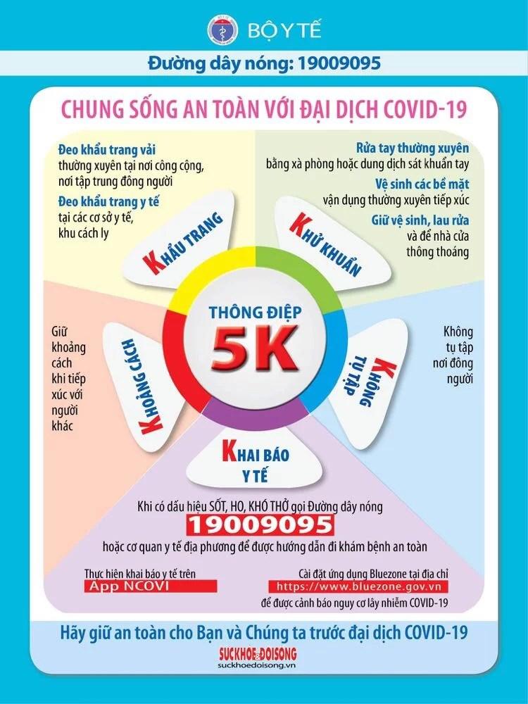"""""""5K"""" để chung sống an toàn với dịch bệnh"""