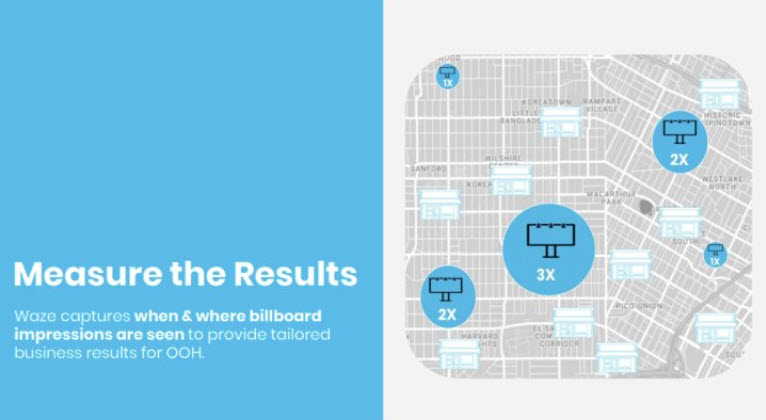 The Pitch Deck Google's Waze is Using to Sell Out of Home