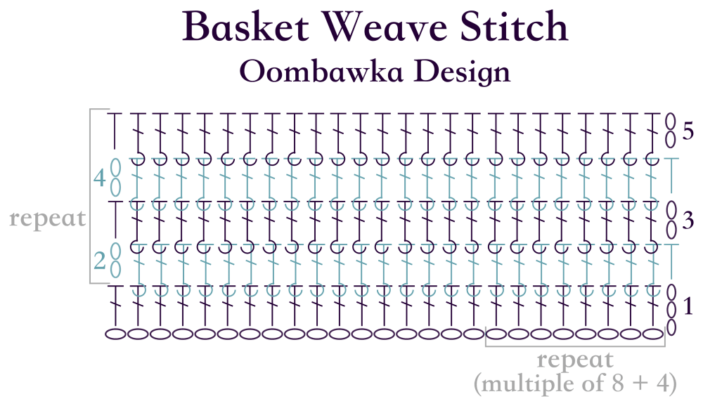 browse patterns single crochet stitch diagrams