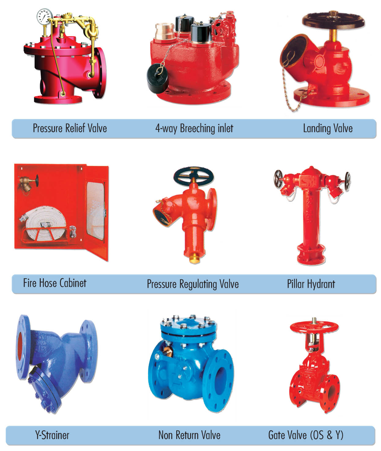 basic fire hydrant diagram parts of a church system