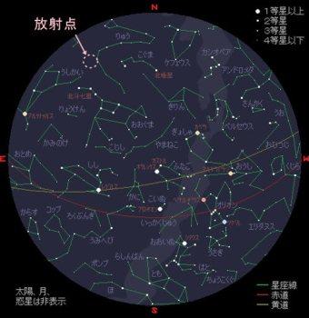 しぶんぎ座流星群放射点