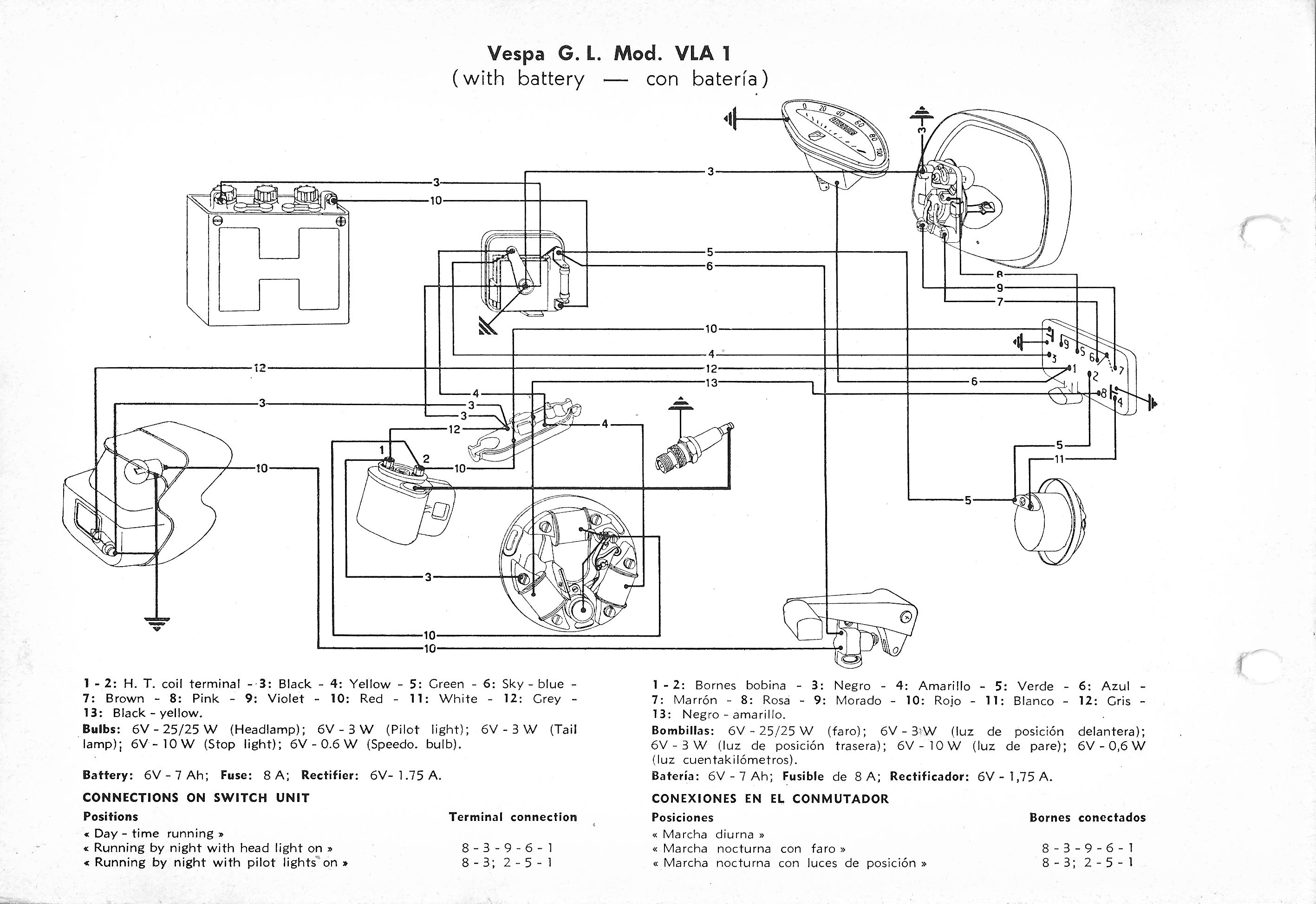 Vespa Service Station Manual 12-14