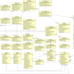 How To Do Class Diagram 1999 Ford Ranger Engine Iteration 2  Oose Group5 39s Website