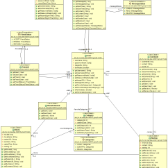 Class Diagram Visio 2010 Combo Switch Outlet Wiring Website Pictures To Pin On Pinterest Pinsdaddy