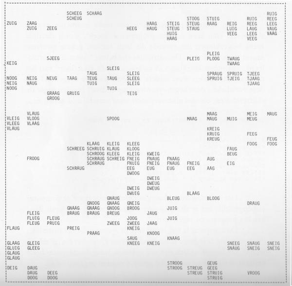 automatergon 72 - 22 S, variant 2