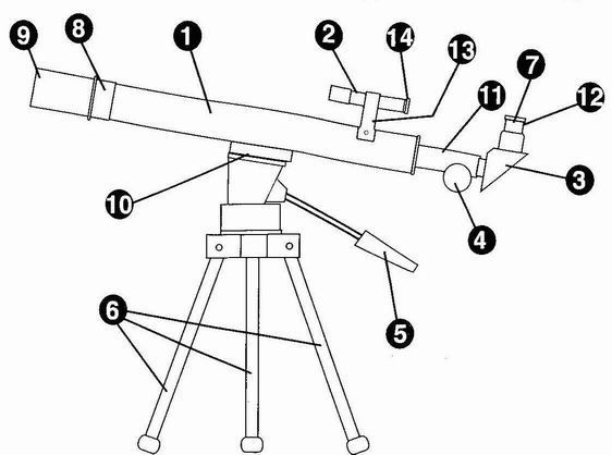 Meade Children's Combination Telescope / Microscope Kit