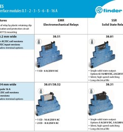 finder series 38 relay interface modules 0 1 2 3 5 6 8 16 a [ 1023 x 839 Pixel ]