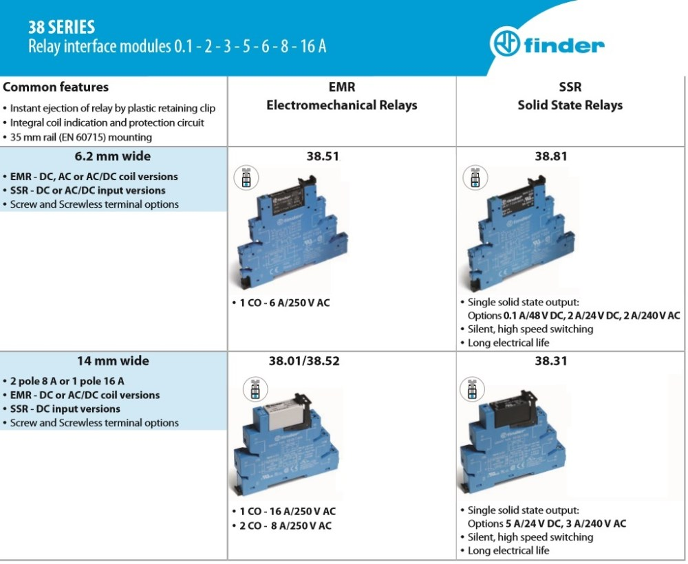 medium resolution of finder series 38 relay interface modules 0 1 2 3 5 6 8 16 a