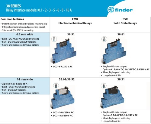 small resolution of finder series 38 relay interface modules 0 1 2 3 5 6 8 16 a