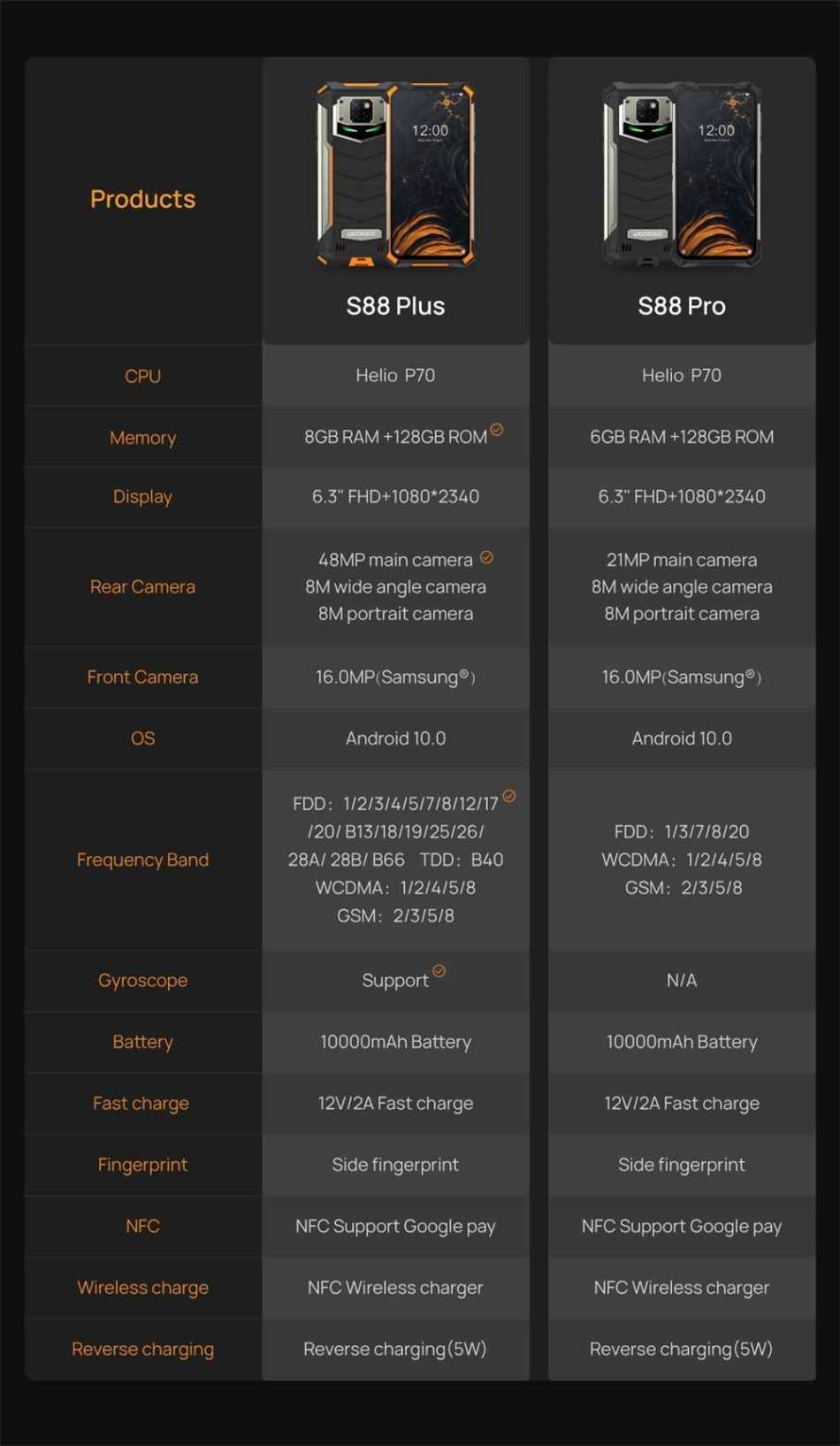 DOOGEE S88 Plus vs s88 pro - DOOGEE S88 Plus Banggood Coupon Promo Code [8+128GB]