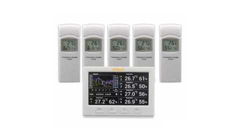 Misol HP3001 - Misol HP3001 Wireless Weather Station Banggood Coupon Promo Code