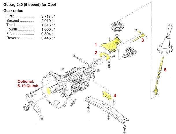 04 Grand Prix Fuse Box Diagram • Wiring And Engine Diagram