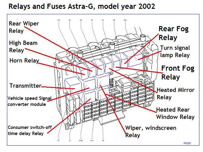 electric meter box wiring diagram land rover discovery 2 td5 biztosíték tábla - elektromos opel fÓrum