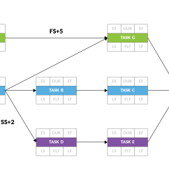 project network diagram [ 1920 x 1080 Pixel ]