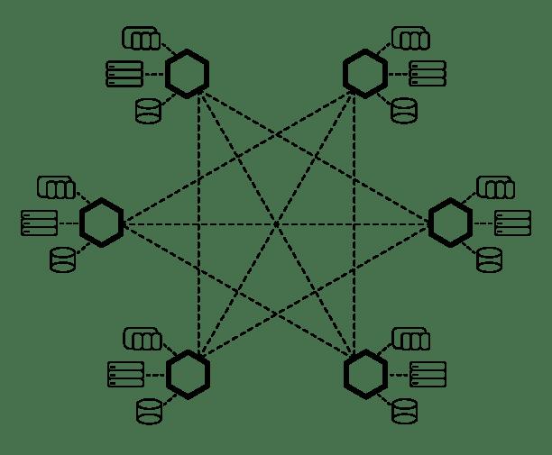 IIoT Network