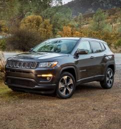 2017 jeep compass 4dr suv all new latitude fq oem 1 2048 [ 2048 x 1365 Pixel ]