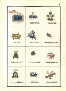 Nombres geograficos de Mexico, 1885