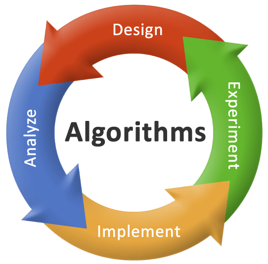 Image result for analytic algorithms