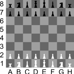 Chess Board Setup Diagram 3 Phase Static Converter Wiring Clipart 2d Set Chessboard