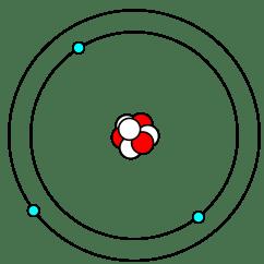 Bohr Diagram For Lithium Pioneer Car Audio Wiring Clipart Atom In Model