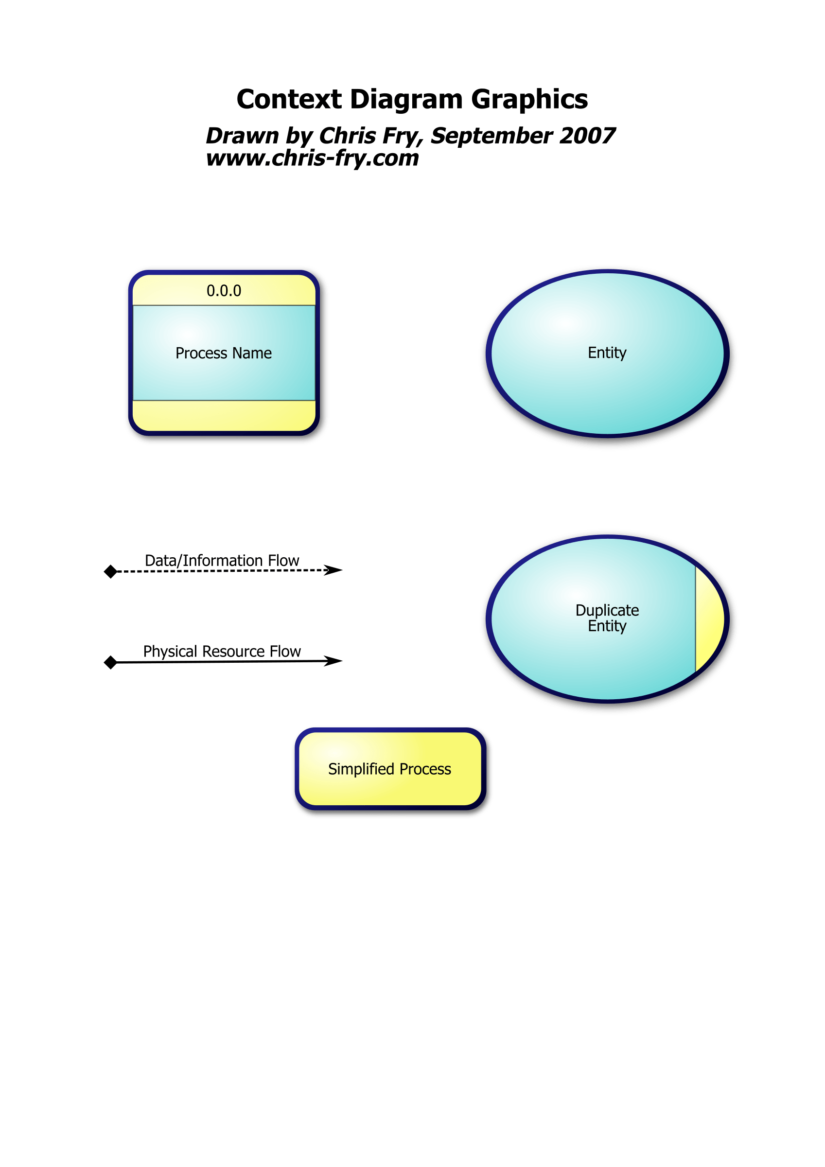 data flow diagram and context wiring thermostat clipart