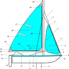 Sailing Ship Sail Diagram Vw Type 1 Wiring Clipart Parts Of Boat Illustration