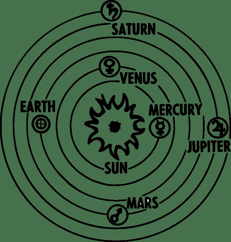 Sun Diagram Artist