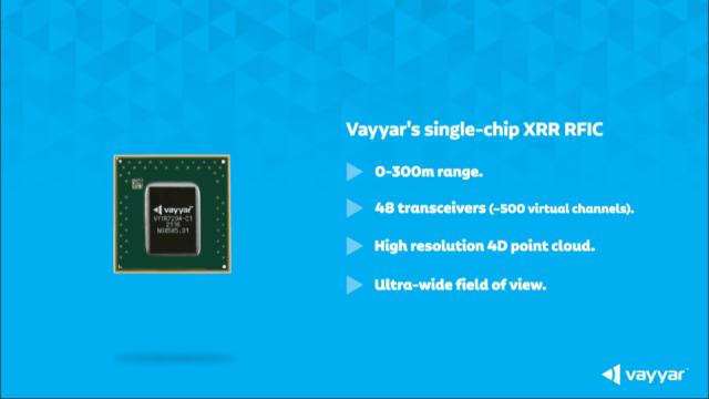 Vayyar's XRR chip features