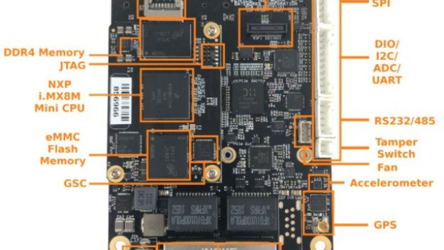 Venice GW7200 Rugged Single Board Computer Specs