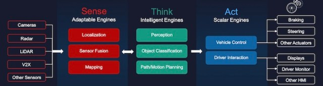 xilinx-versal-edge-AI-series-applications