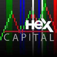 HEX Método KALL 3.0 – Assinatura Mensal