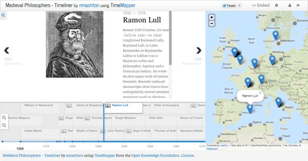 Medieval philosophers timemap