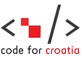 code for croatia