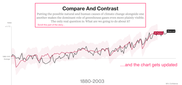 What_s_Really_Warming_the_World__Climate_deniers_blame_natural_factors__NASA_data_proves_otherwise