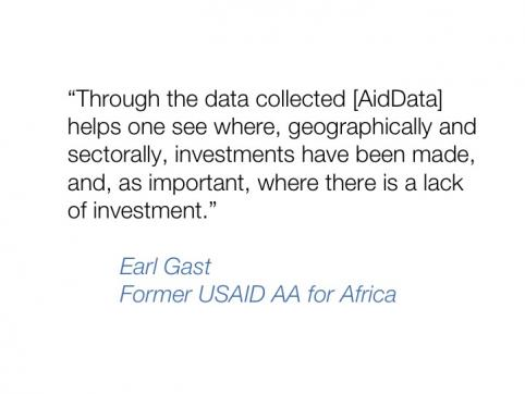 USAID Quote