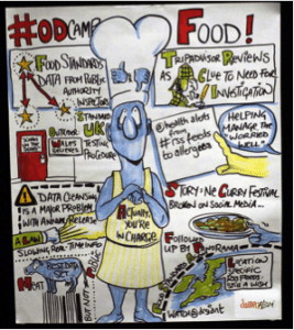 IMAGE 5 ODCamp food by Drawnalism (1)