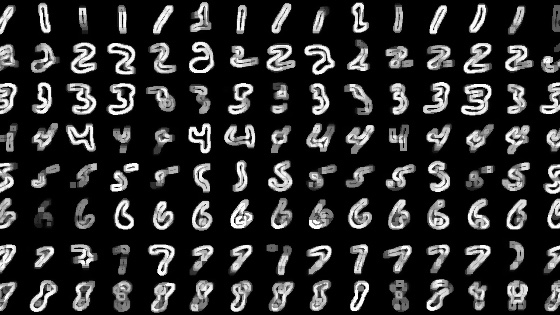 Handwritten digits recognition using Tensorflow with Python - Open Data Science - Your News Source for AI. Machine Learning & more
