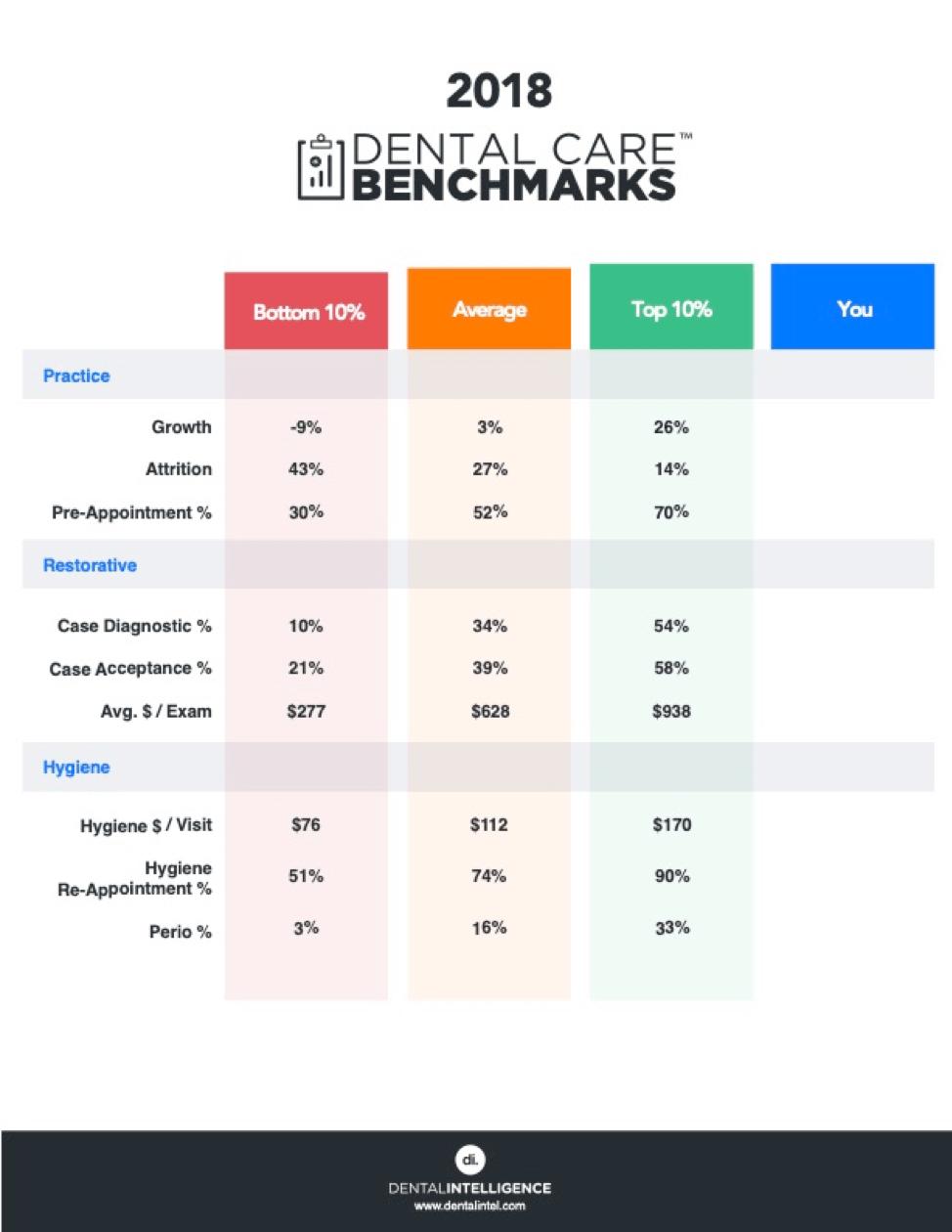 2018 Benchmarks