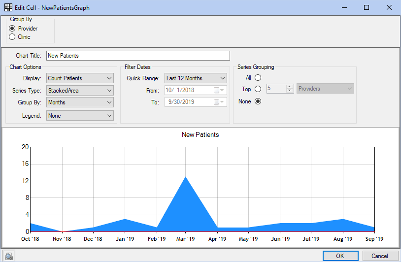 Reports - Graphical
