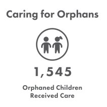 Caring-for-Orphans