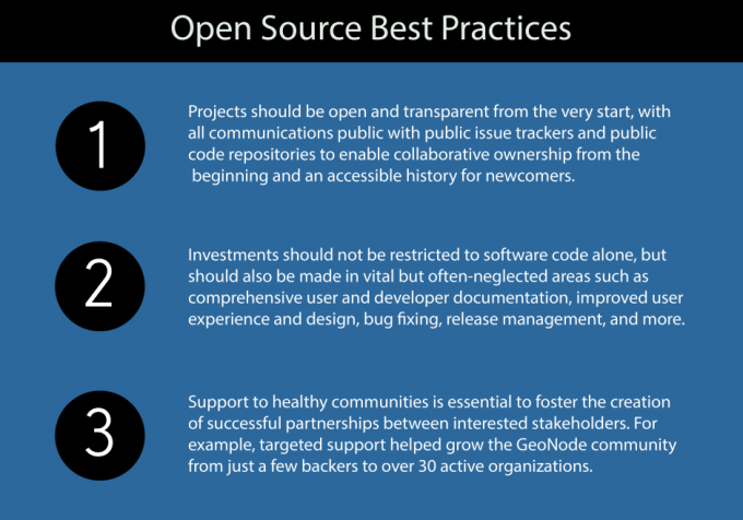 Open source best practices