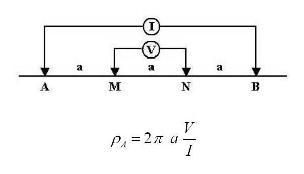 Alpha Wiring Diagram Dc Resistivity Survey Wenner Array Open Energy Information