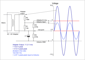 EmonLib Problem on energy monitor   Archived Forum