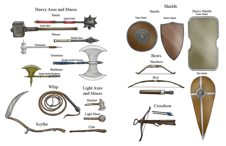 Weapon Diagram