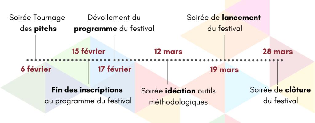 Timeline OG 2020 (3)