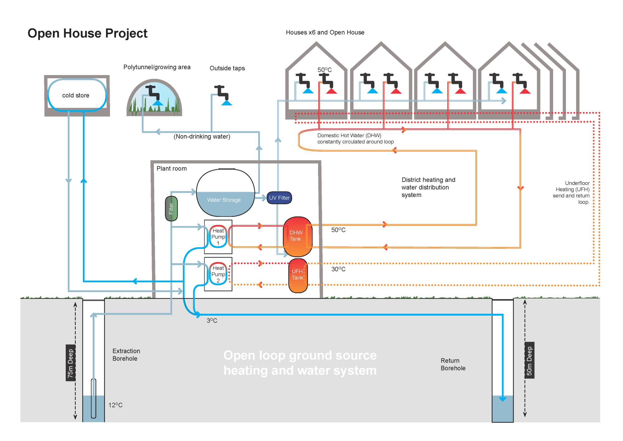 hight resolution of our ground source district heating water system explained